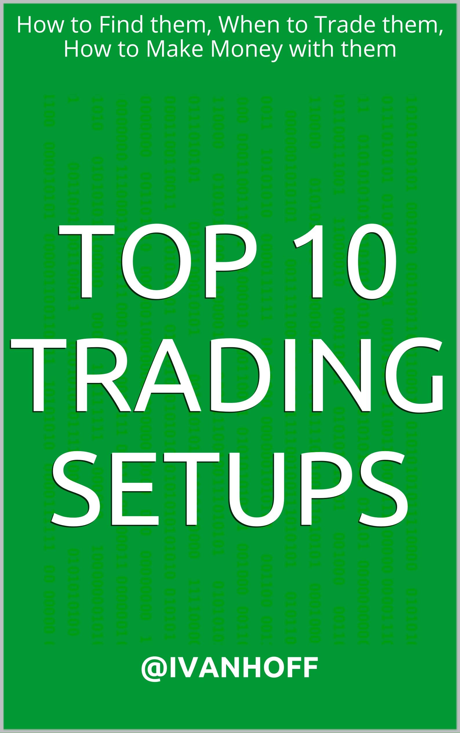 Top 10 Trading Setups