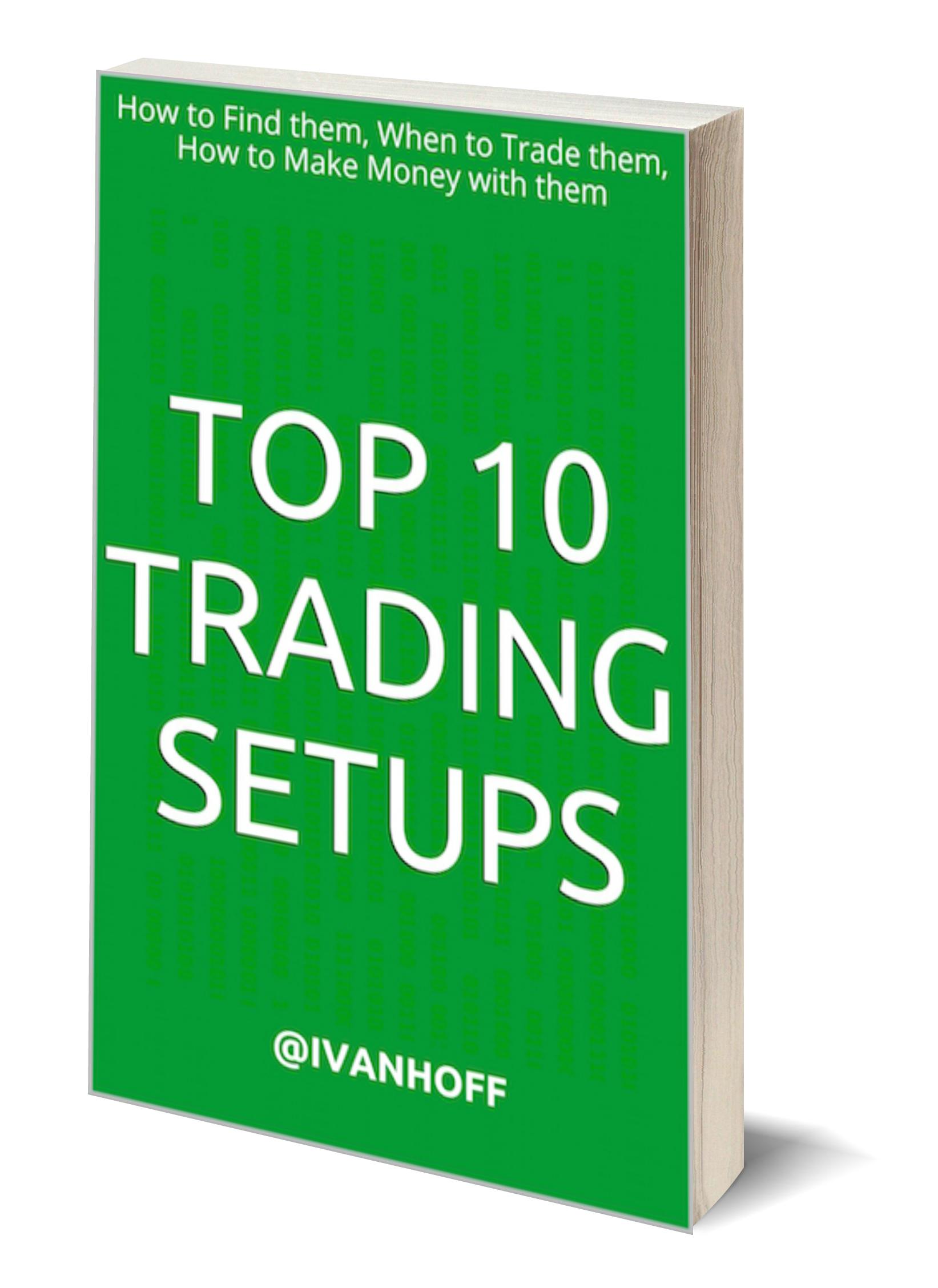 top-10-trading-setups-3d