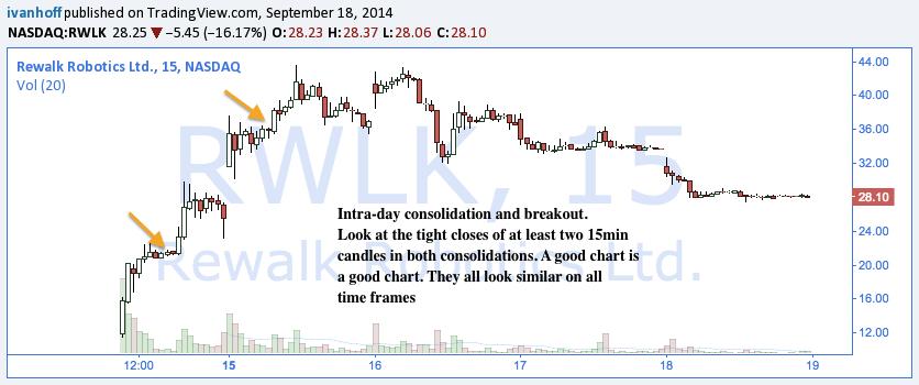 www.tradingview