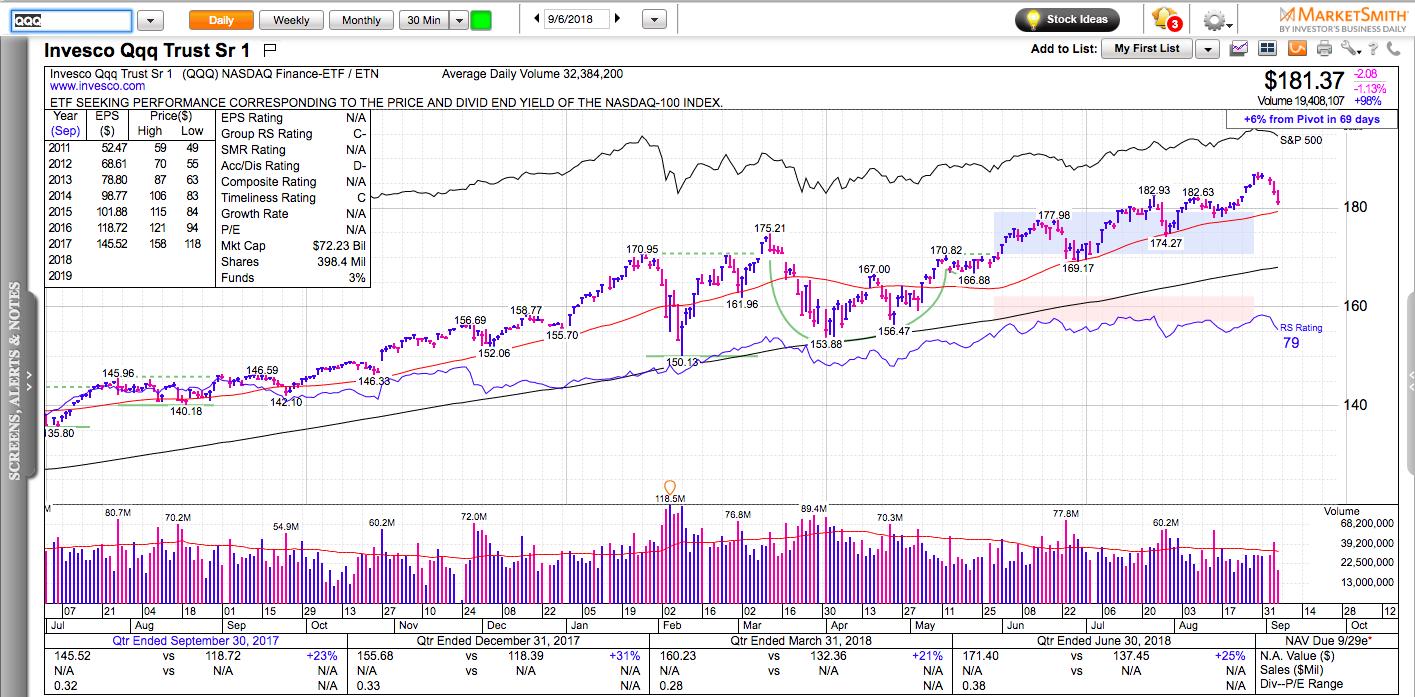 Momentum Stocks Are Great Leading Indicators – Ivanhoff Capital